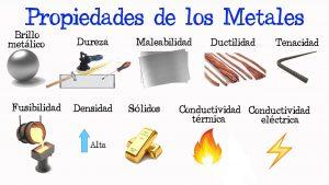 Características de los Metales