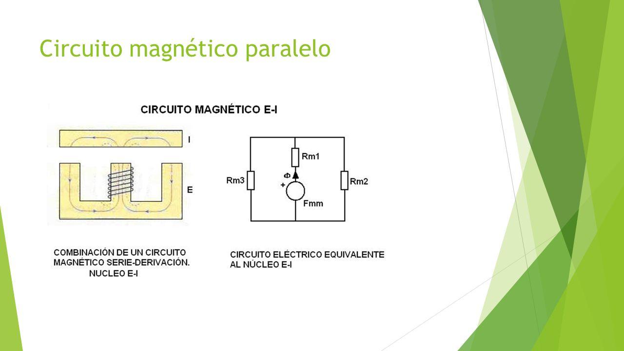 Circuito Y Sus Partes : Partes del motor eléctrico