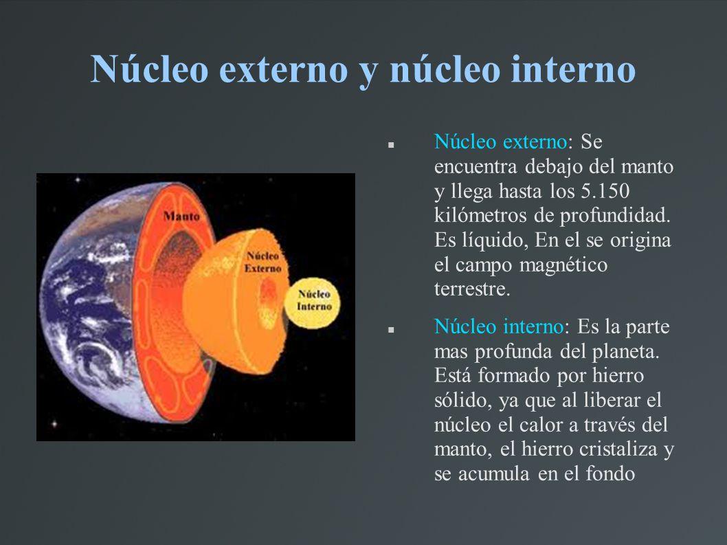Partes internas de la tierra for Significado exterior