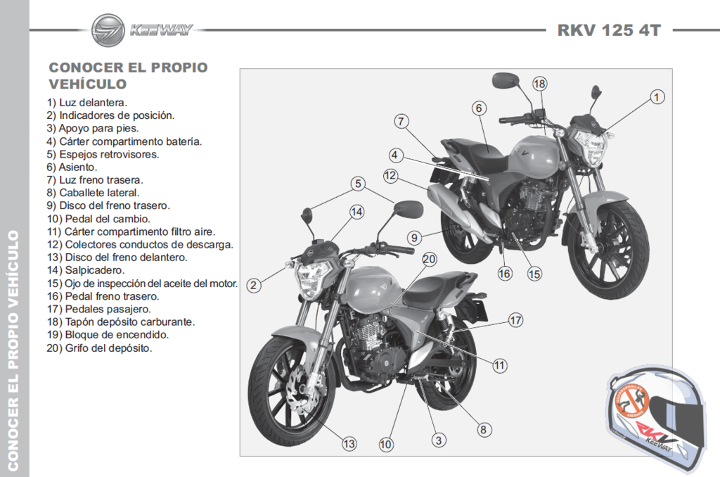 partes de la moto keeway superlight manual english keeway superlight 125 manual