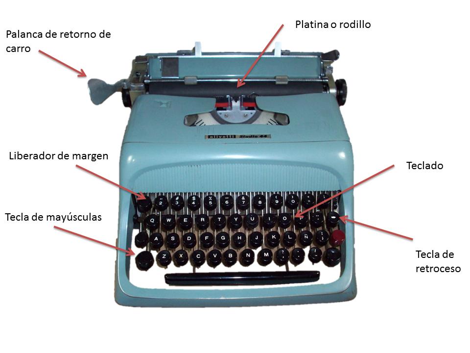 Resultado de imagen de partes de una maquina de escribir manual
